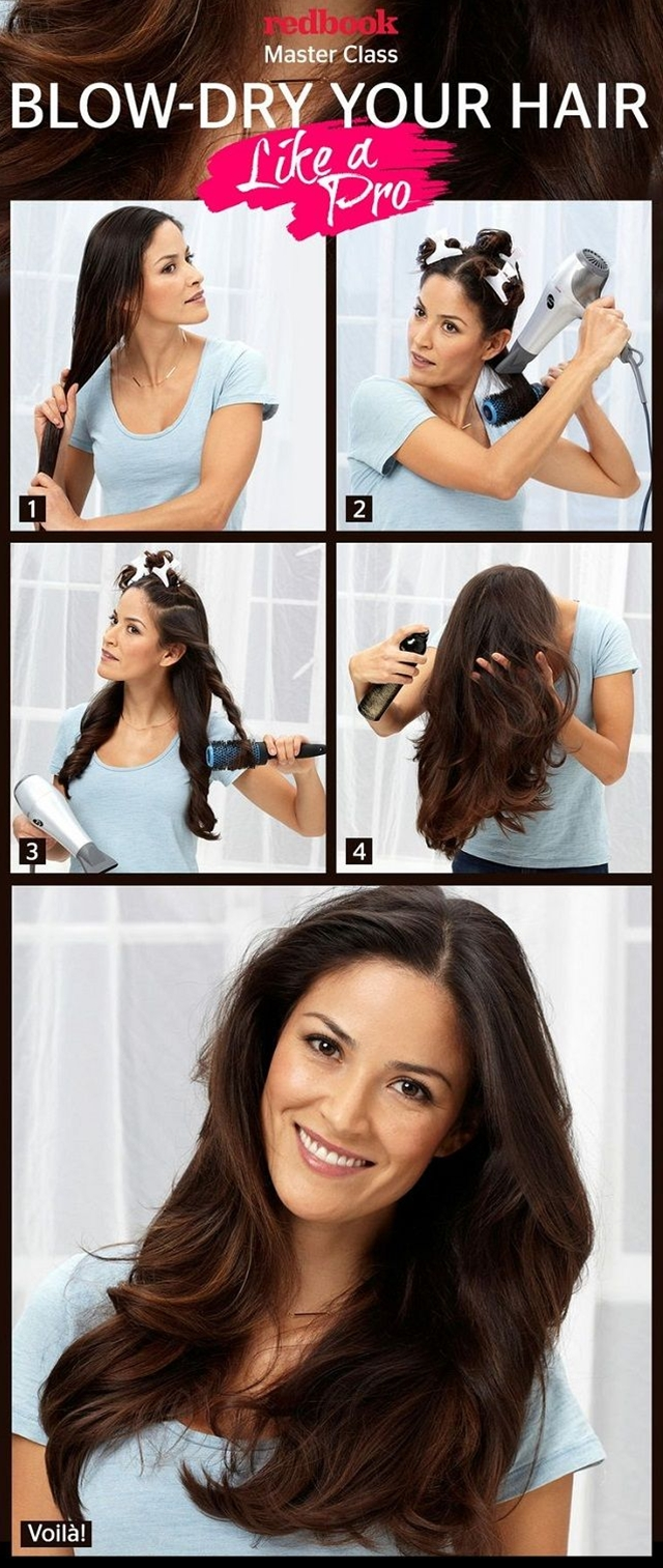 What you will need: