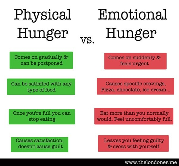 emotional vs hunger eating, tips to help you find your ideal weight, and other good nuggets of info to improve overall health. Motivating.