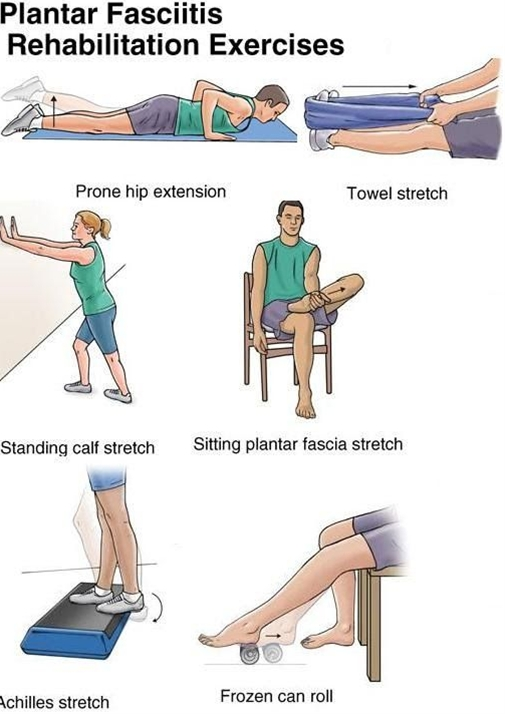 For patients who report that the most severe symptoms occur with the first steps after awakening, stretches should be performed before the patient even gets out of bed. This can be accomplished by keeping a long towel at the bedside. When the patient wakes up, he/she can stretch the plantar fascia by using the towel to cause passive dorsiflexion of the ankle, with each hand pulling one end of the towel, using the midportion of the towel to pull on the plantar aspect of the forefoot region.