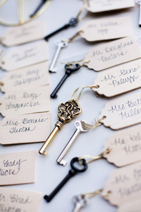 I am going to do this for my wedding...instead of name cards..name kyes :)