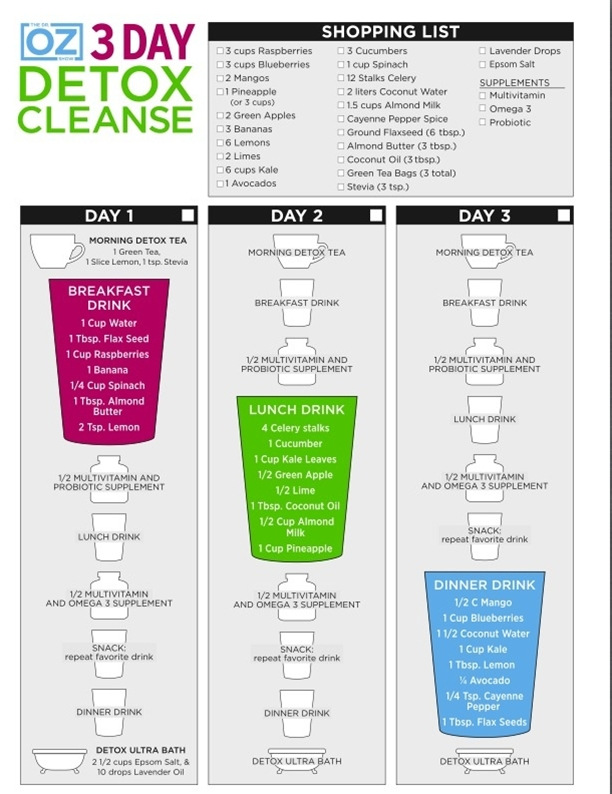 So my friend Emily and I decided to give a three day cleanse a try!  I have always had this curiosity about cleansing.  Then I became really interested in the idea when I heard about it on Eat, Drink, Love (unfailing addiction to reality TV, ESPECIALLY foodie TV shows, #notsorryaboutit).