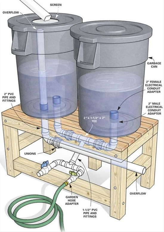 DIY Rain Containers
