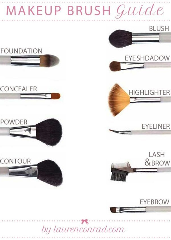 Head to beauty school for today's lesson, all about makeup brushes...