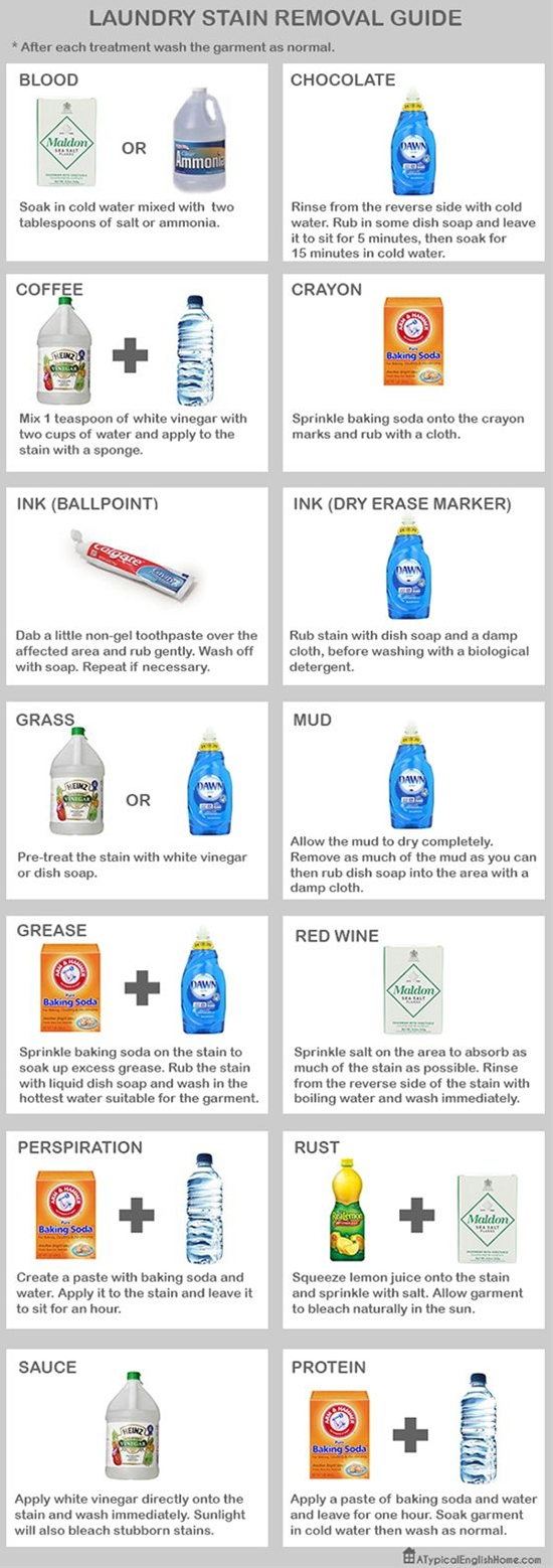 Pre-treat stubborn stains with everyday household products.\n I have been using my own printable version of this stain removal guide for over a year and it makes such a difference (especially when you are a busy parent). It is so quick and easy to refer to the list of pre-treatments and I hardly ever have a problem with stubborn stains any more.