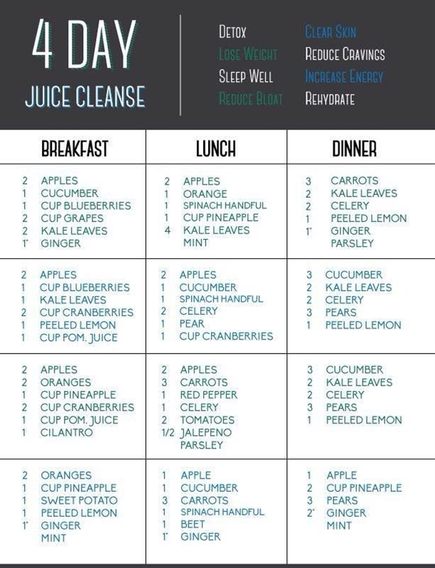 Juicing recipes. These look great!