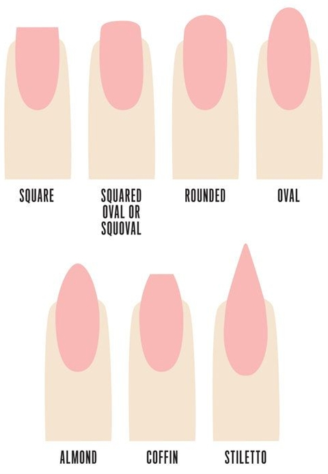 """If you're looking to try one of those trendy nail shapes, it won't turn out so great with your natural nails. """"A pointy or 'stiletto' nail, thanks to physics, is only able to be created with hard gel or acrylic."""" Next time you're hitting the nail salon, be sure to have the pointers above handy. Plus, scroll down to see our guide of the need-to-know shapes."""