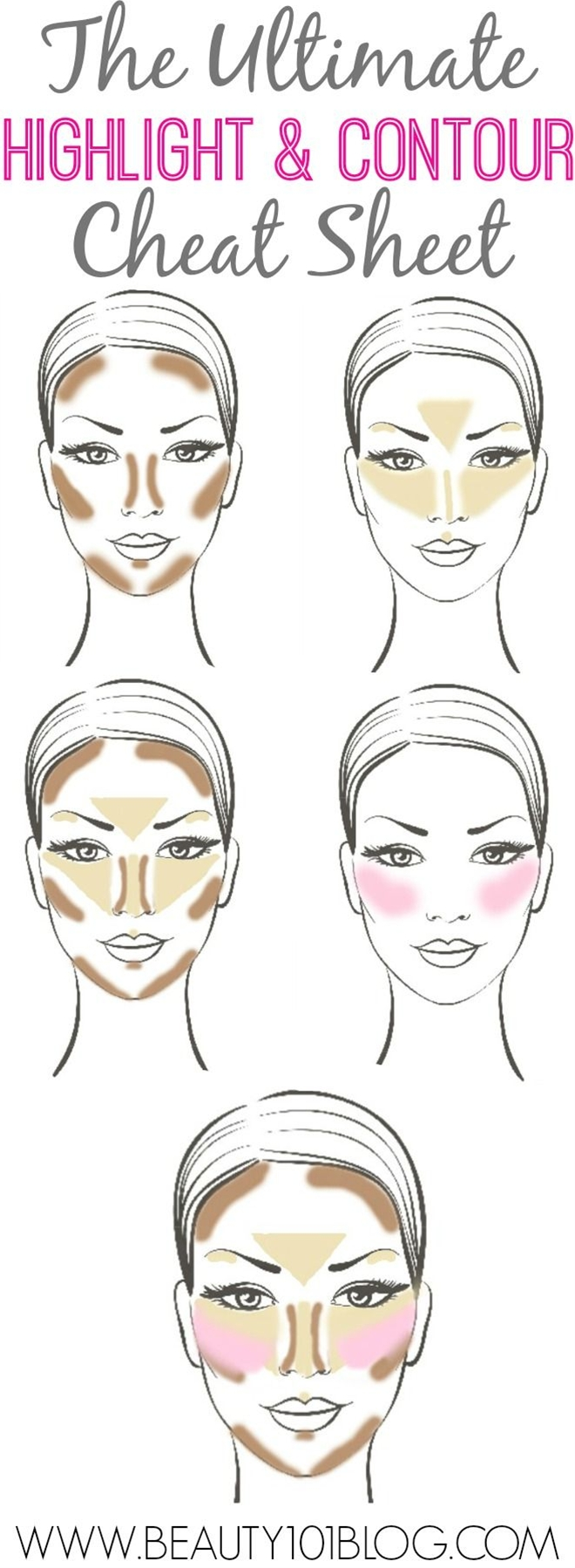 The EASIEST and most comprehensive contouring and highlighting guide on the internet!