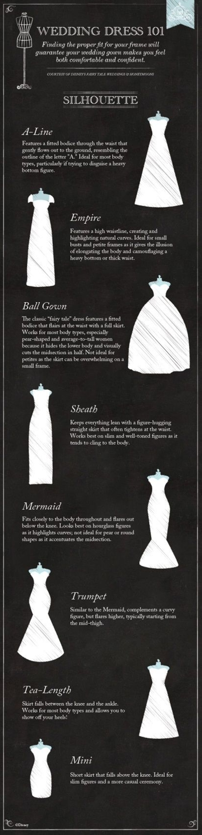 how to choose your dress for your big day