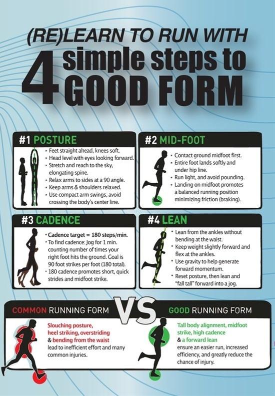 good running form tutorial