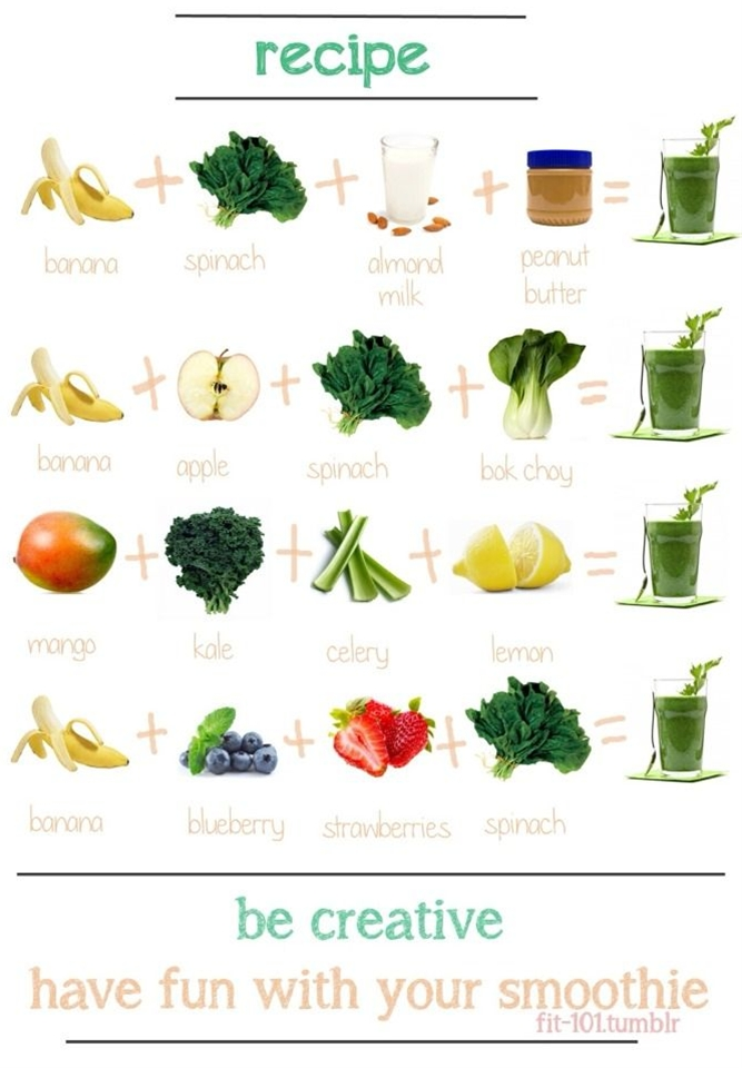 Adding these fruits give you the best of green smoothies and if you want to be more interesting try mixing them up!