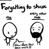 Forgetting to shave…