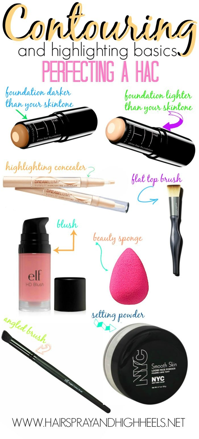 A huge list of the best highlighting and contouring products!