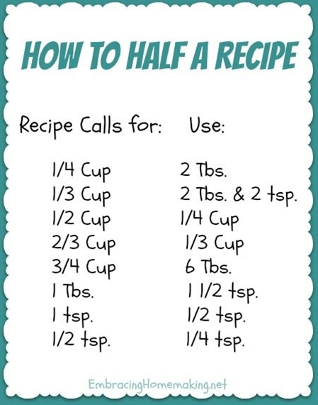 Do you have recipes that make too much for your small family?  I know the Monster Cookie Recipe that I shared on here last year makes way too many cookies for my family!  I hate pulling out my calculator…and giving it to my husband to figure the measurements.