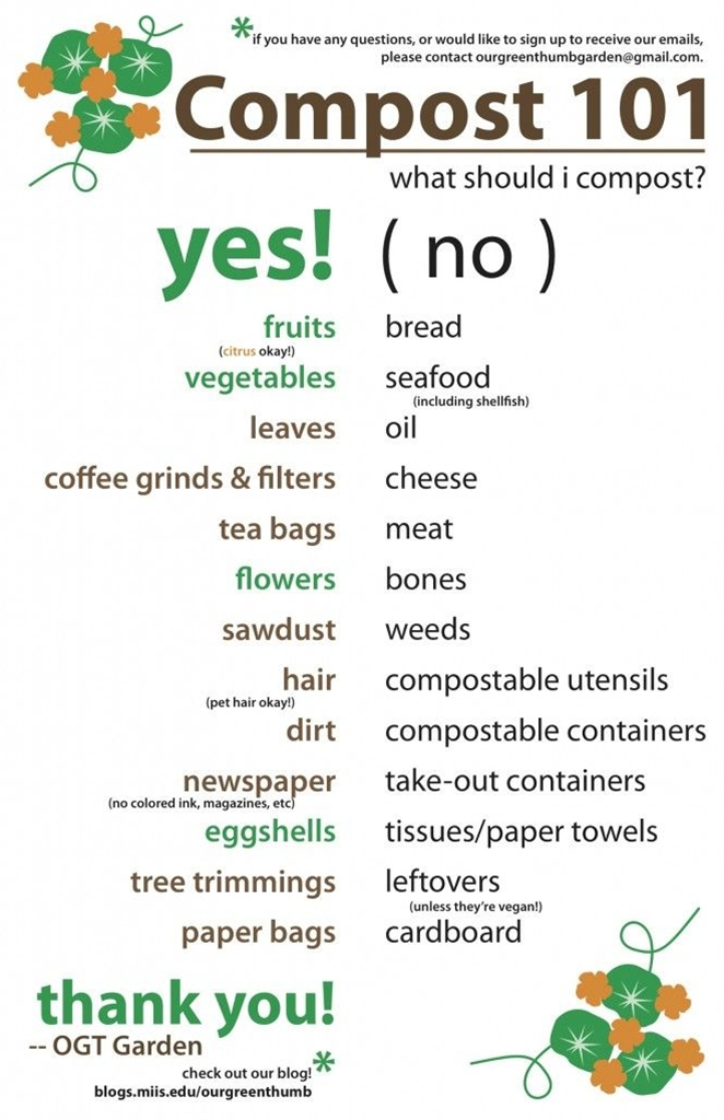 "I was surprised about a couple of items in the ""no"" list:paper towels and cardboard.  Now I know!"