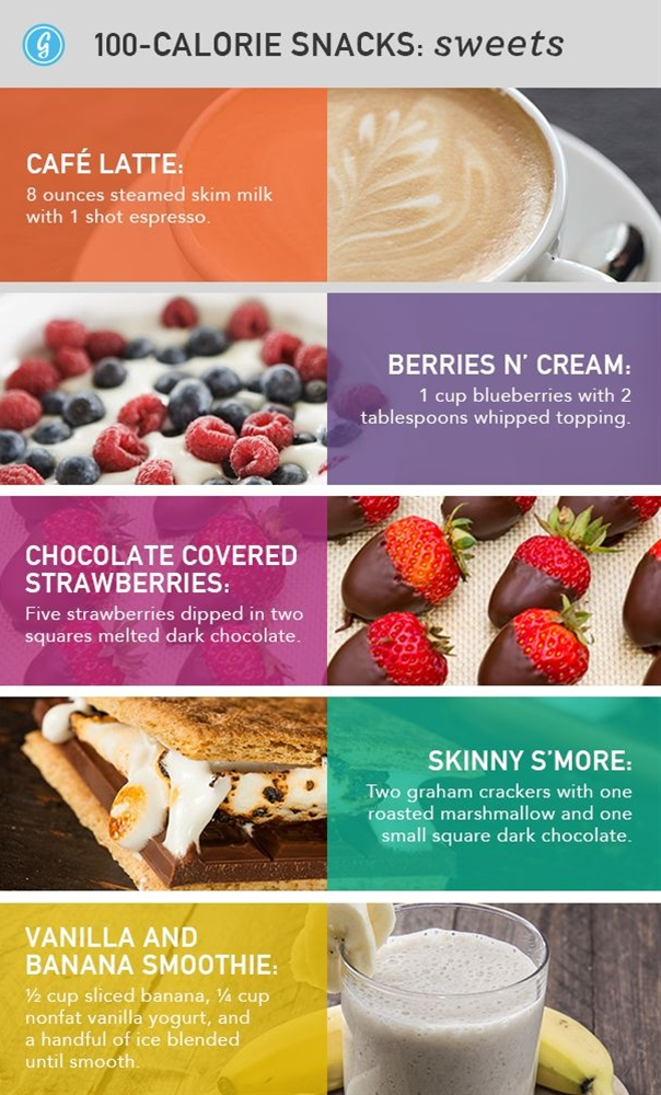 The problem with snacking is when a quick nibble turns into enough calories to count as a meal. But these healthy, low calorie treats can please any palate while still leaving room for dinner.