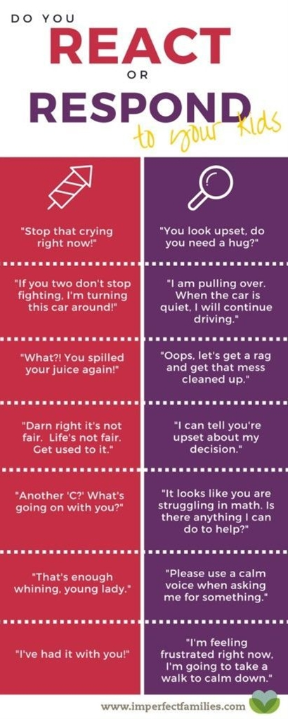 This is awesome parenting advice for curating your words!