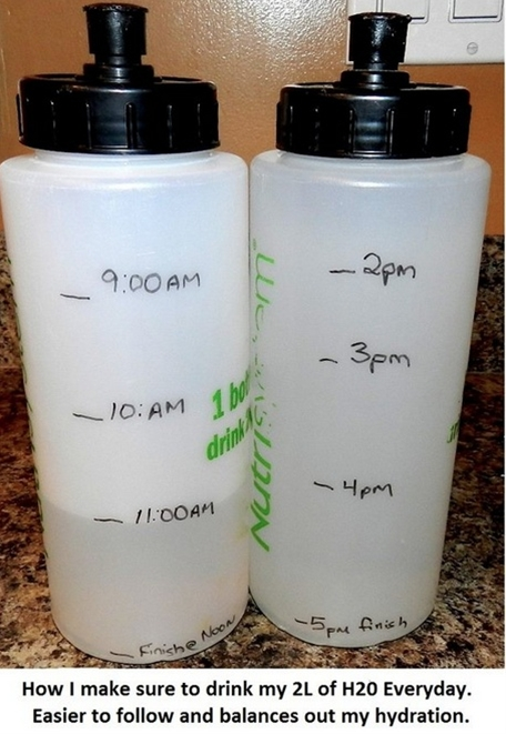 This is a great idea if you want to be properly hydrated everyday!