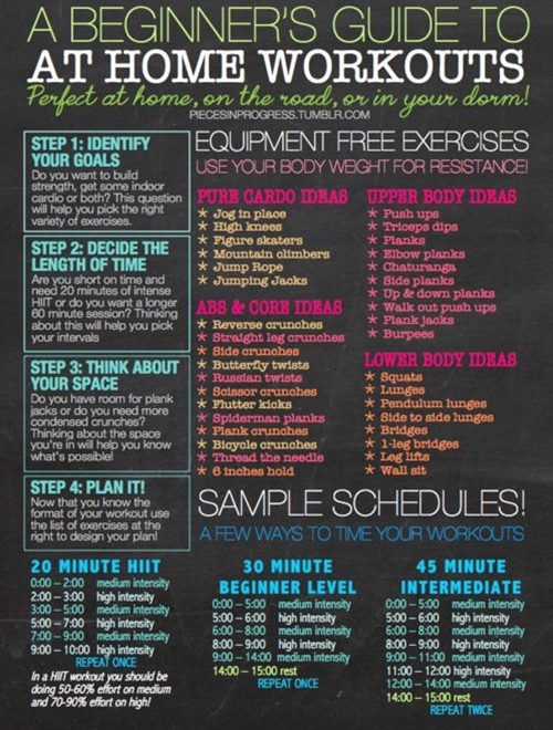 Equipment Free Exercises