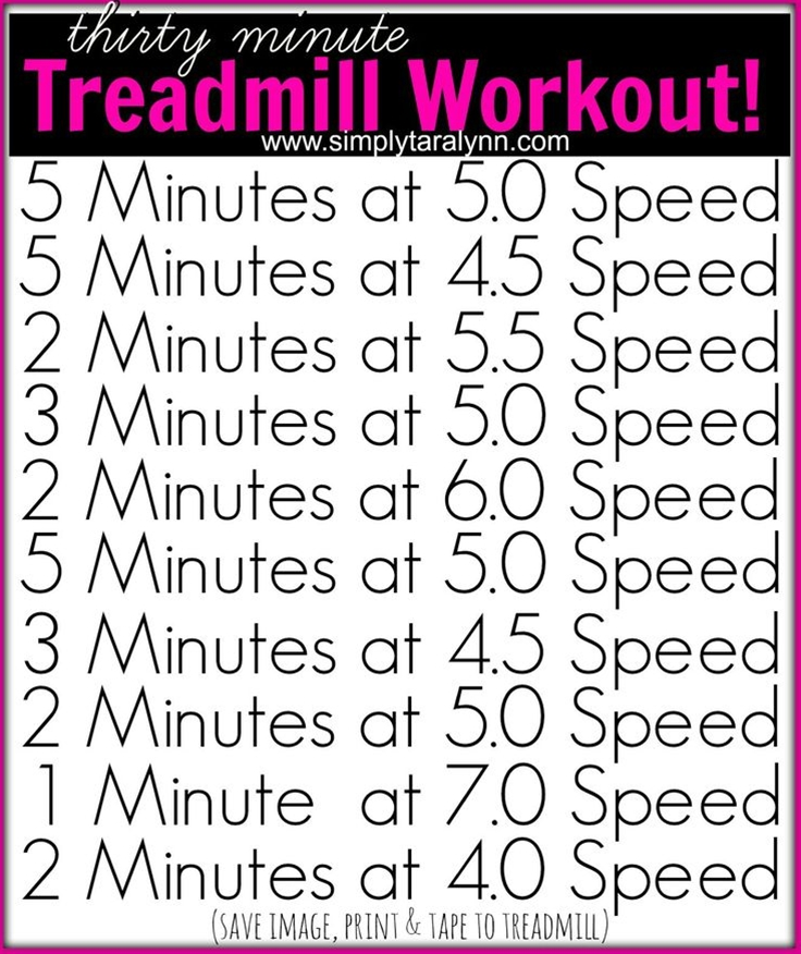 Sometimes running the same speed over and over again gets boring. I wanted to change things up today and run different paces every couple of minutes. This also brings your heart rate up and down which burns more calories. I ended up burning 310 calories during this workout.