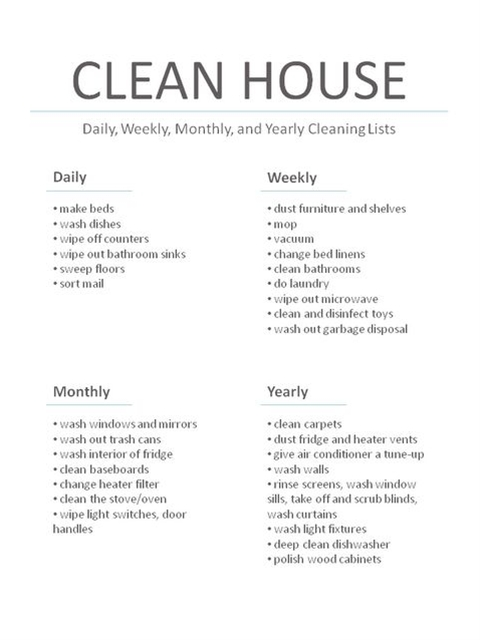 Good list but no way I can get away with cleaning my stove/cook top once a month!! I have to clean our every night after we cooked dinner